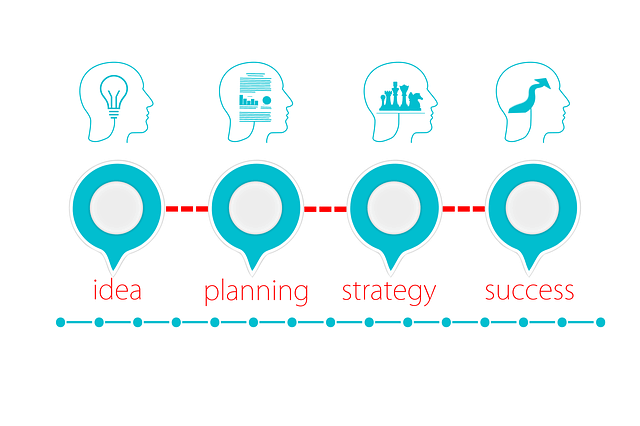 Plan financiero y económico para emprendedores